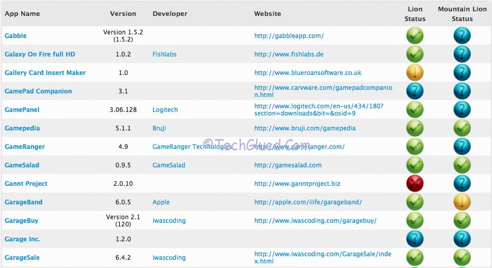 roaringapps_g_list_table