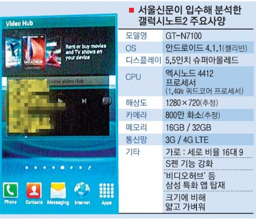 samsung_galaxy_note_ii_tech_specs