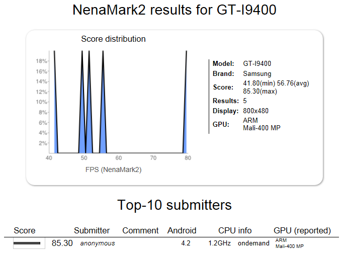 samsung_galaxy_s_4_specs_nenamark_2_benchmark