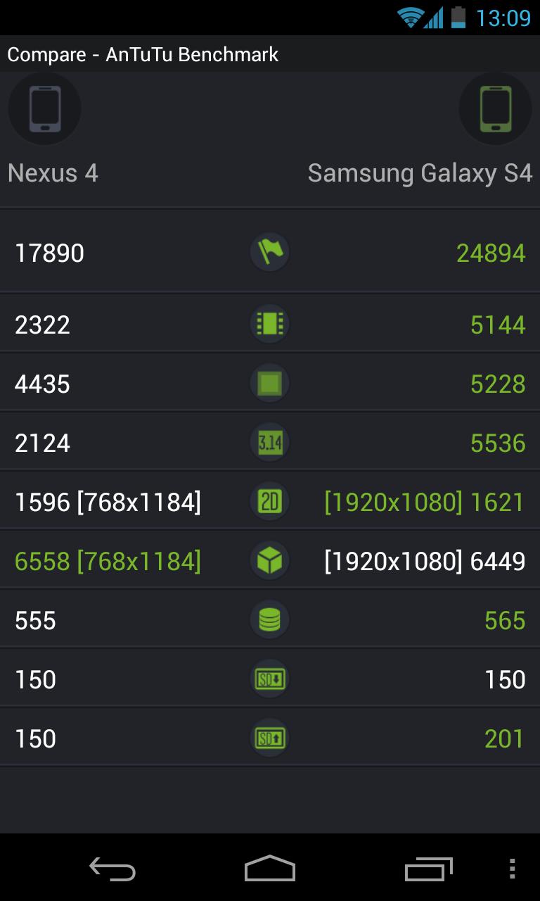 samsung_galaxy_s4_antutu_benchmark