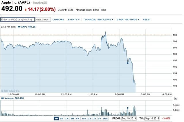 aapl_shares_fall
